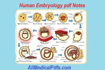 human embryology pdf notes